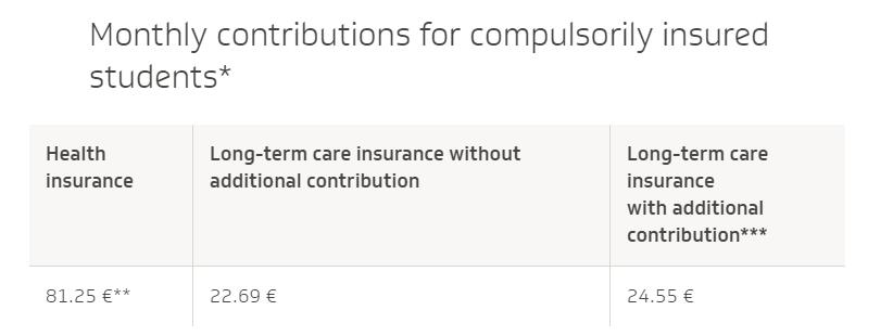 TK 保險 2020 8月 公告保險費用